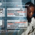 Millenniemål 6: Stoppa spridningen av hiv och aids